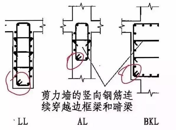 图片[2]-剪力墙结构设计十问十答-筑楼人