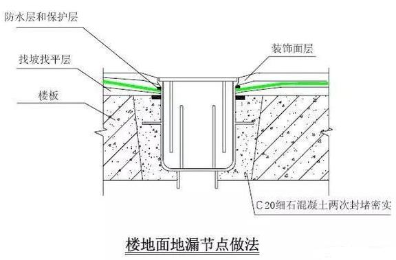 """图片[13]-创优工程防渗漏措施如何实现""""无渗漏""""-筑楼人"""