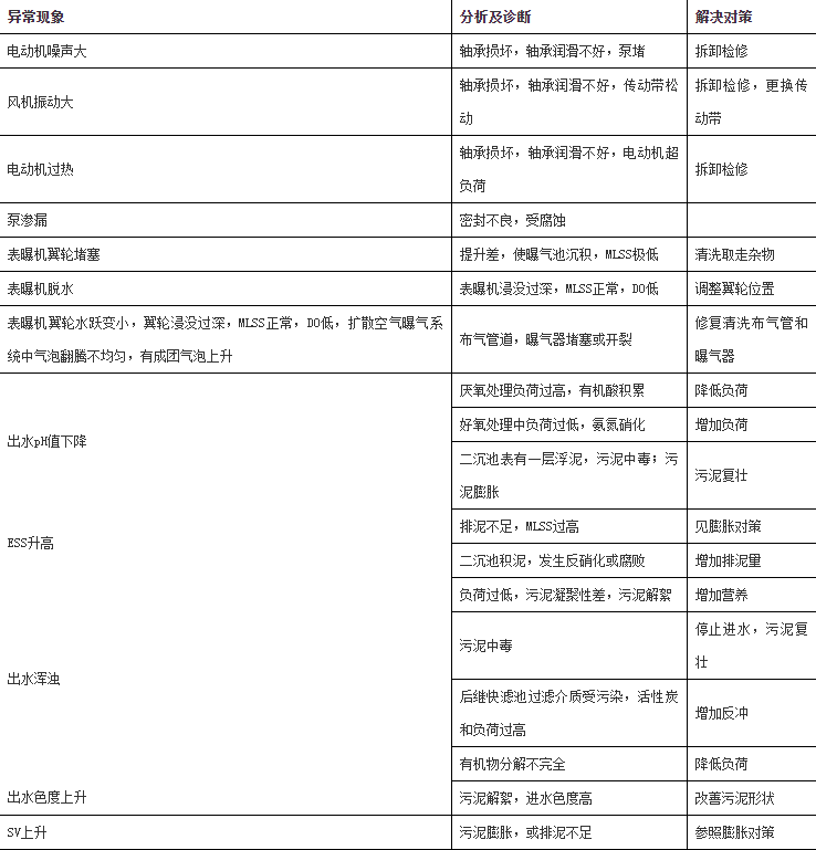 QQ截图20200724092229.png